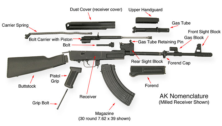 Ak 47 Akm Ak 74 Stock Removal And Replacement Instructions