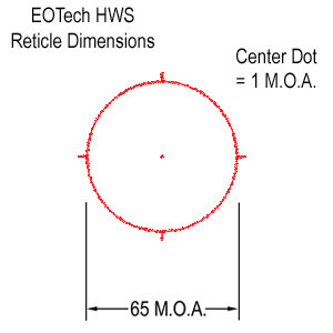 Holographic Reticle Dimensions